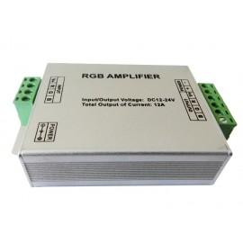 AVFX zesilovač RGB signálu