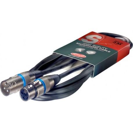 Cable SMC3